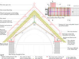 Planning specification
